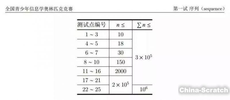 https://cdn.china-scratch.com/timg/190717/153455CS-10.jpg