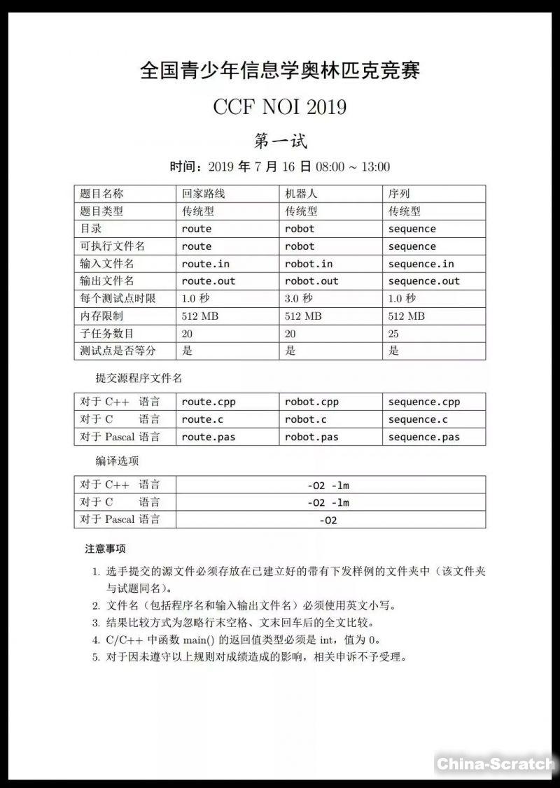 https://cdn.china-scratch.com/timg/190717/1536015247-1.jpg