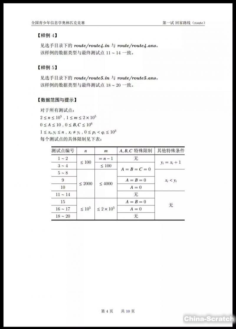 https://cdn.china-scratch.com/timg/190717/1536034426-4.jpg