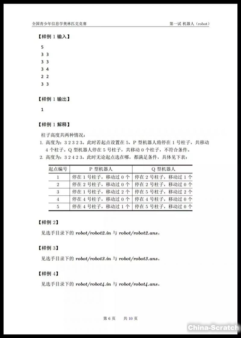 https://cdn.china-scratch.com/timg/190717/153604L57-6.jpg