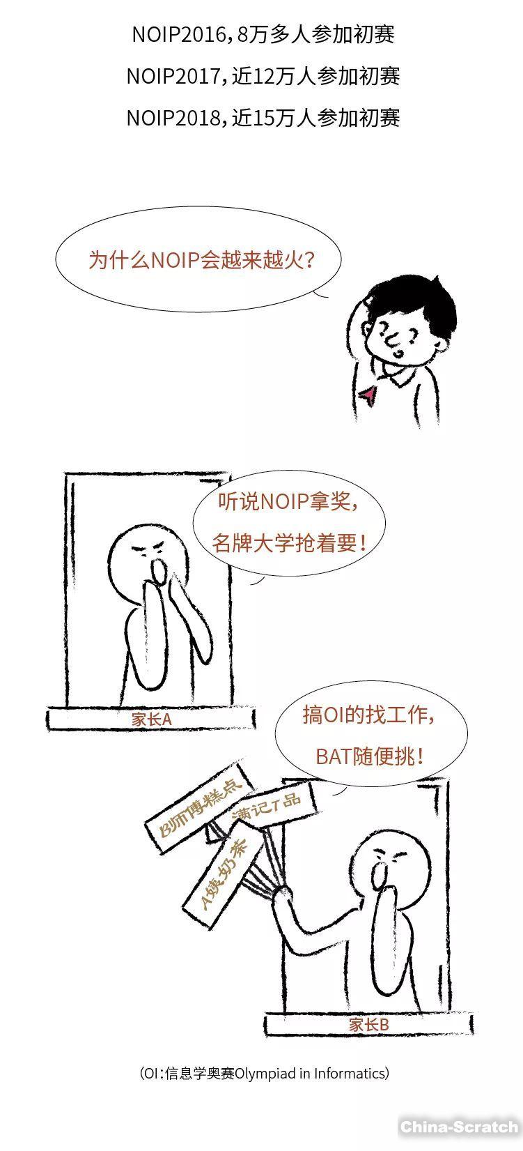 https://cdn.china-scratch.com/timg/190724/14305M109-3.jpg