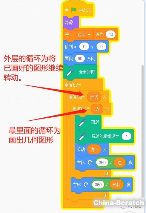 https://cdn.china-scratch.com/timg/190725/150TG544-7.jpg