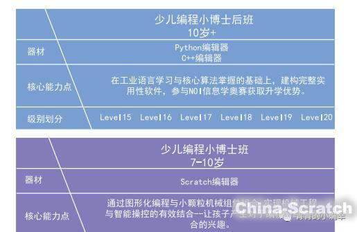 https://cdn.china-scratch.com/timg/190727/1144192S0-9.jpg