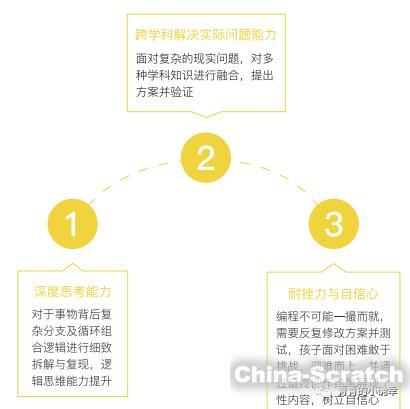 https://cdn.china-scratch.com/timg/190727/11441R245-4.jpg