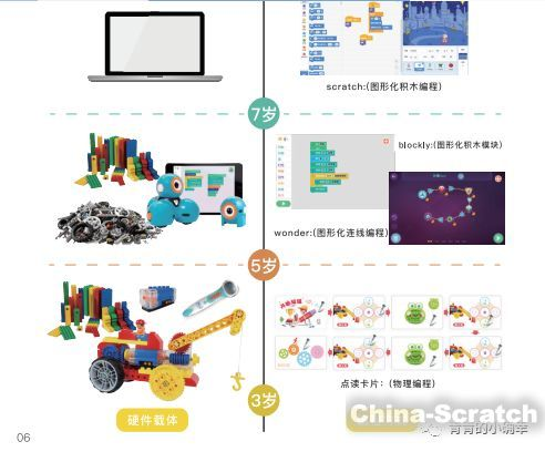 https://cdn.china-scratch.com/timg/190727/11441T134-5.jpg