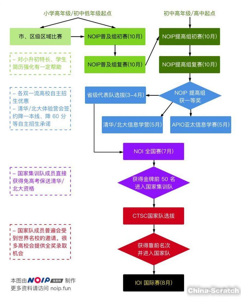 https://cdn.china-scratch.com/timg/190730/142555BP-3.jpg