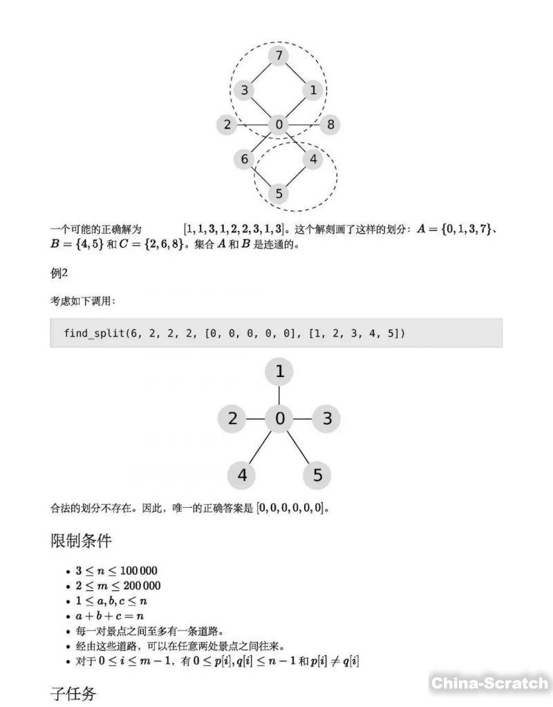 https://cdn.china-scratch.com/timg/190812/132F935H-6.jpg
