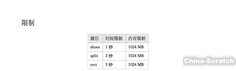 https://cdn.china-scratch.com/timg/190812/132FH255-1.jpg