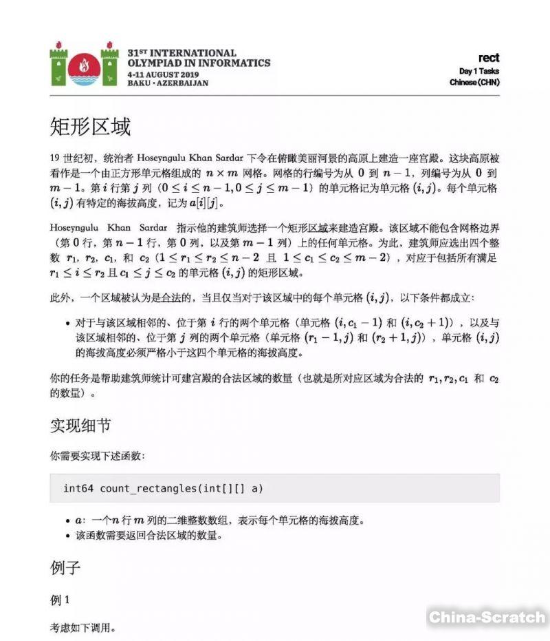 https://cdn.china-scratch.com/timg/190812/132G03P1-8.jpg
