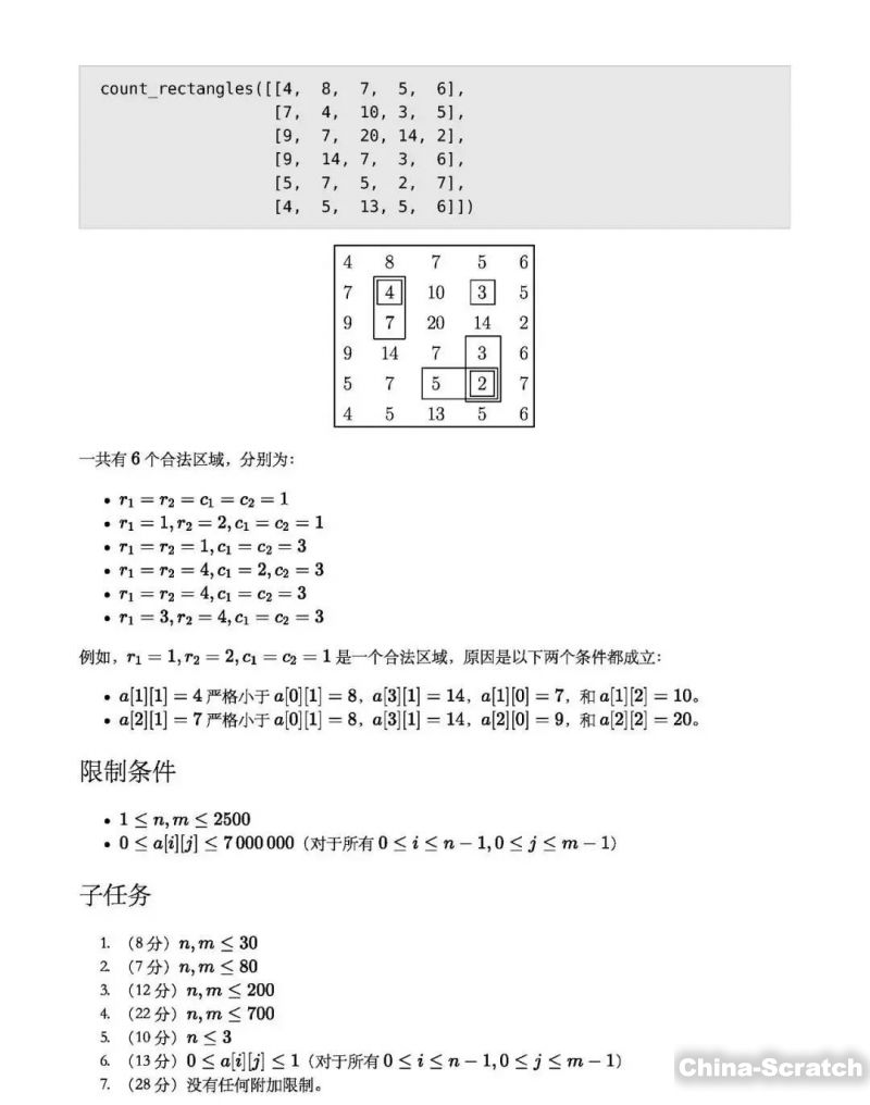 https://cdn.china-scratch.com/timg/190812/132G05B9-9.jpg