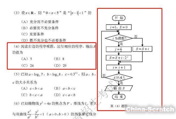 https://cdn.china-scratch.com/timg/190812/1333036492-4.jpg