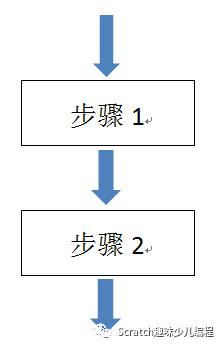 https://cdn.china-scratch.com/timg/190813/1326414K9-0.jpg