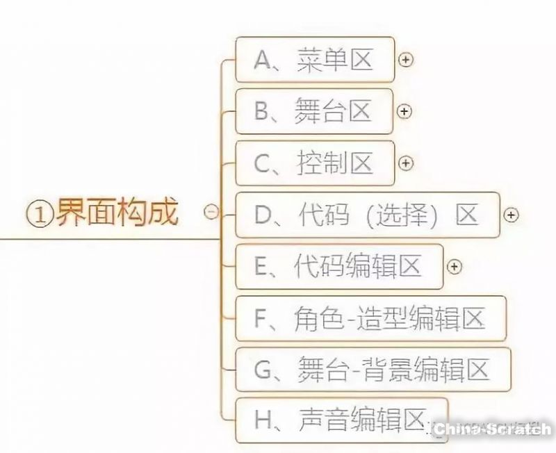 https://cdn.china-scratch.com/timg/190813/132F45217-0.jpg