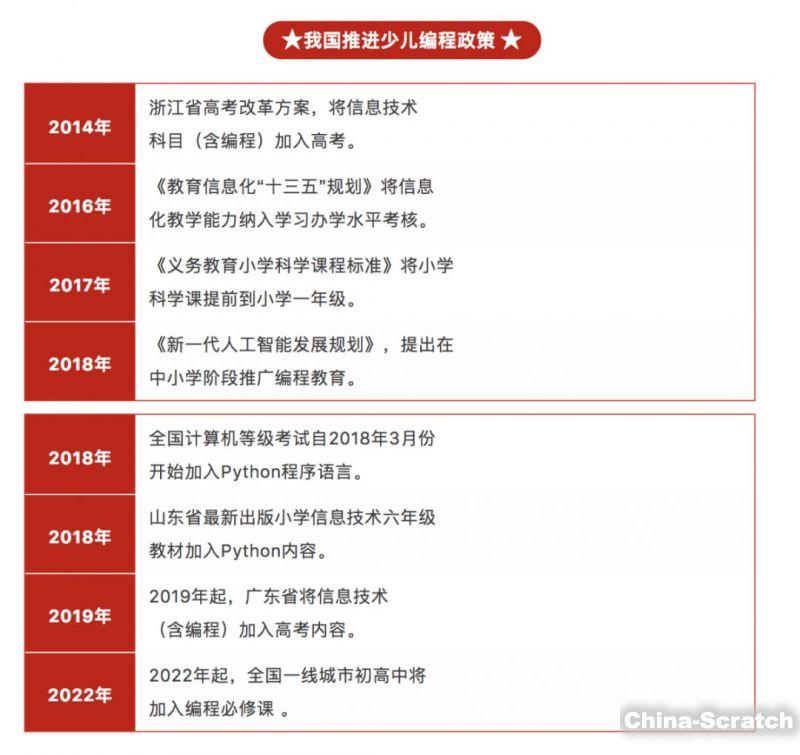 https://cdn.china-scratch.com/timg/190813/132U0G41-14.jpg