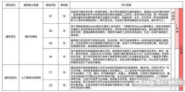 https://cdn.china-scratch.com/timg/190813/132Z56396-9.jpg