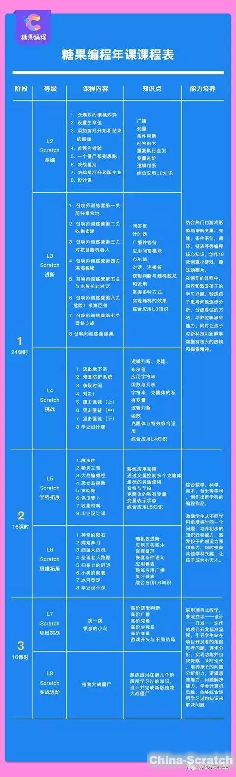 https://cdn.china-scratch.com/timg/190813/132ZW942-10.jpg