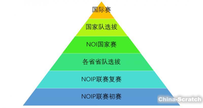 https://cdn.china-scratch.com/timg/190813/133021ET-0.jpg