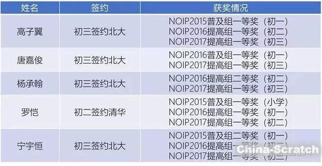 https://cdn.china-scratch.com/timg/190814/123ZW046-0.jpg