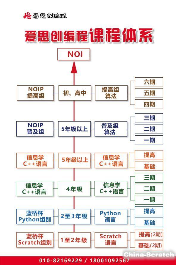 https://cdn.china-scratch.com/timg/190814/1240013517-18.jpg