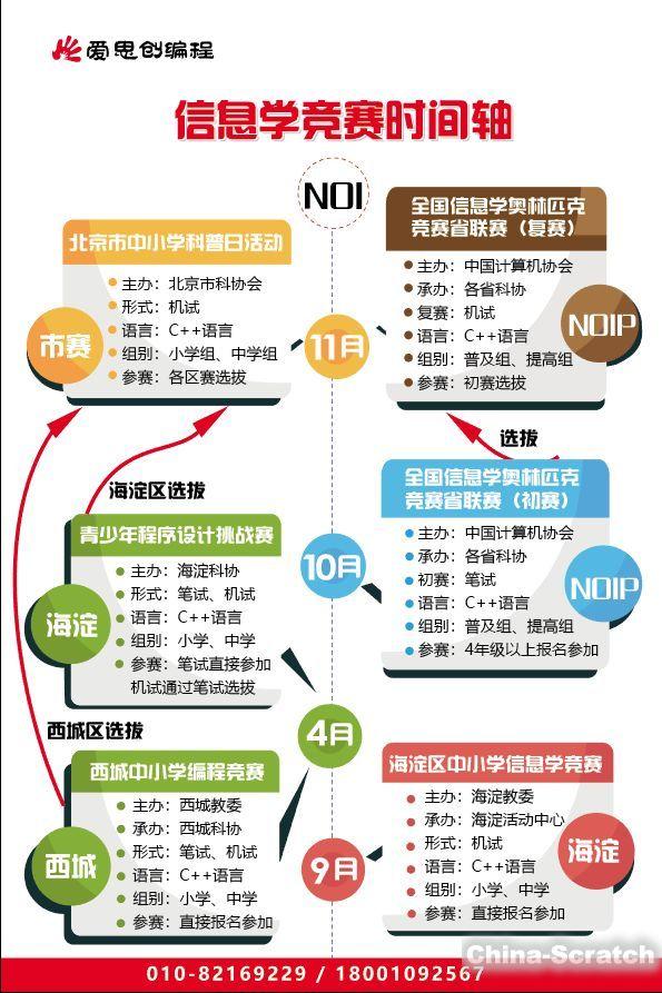 https://cdn.china-scratch.com/timg/190814/124001BJ-19.jpg