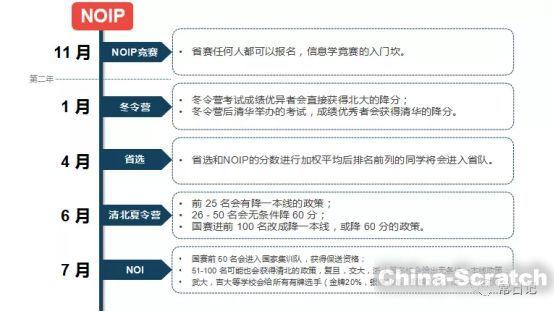 https://cdn.china-scratch.com/timg/190820/11263334B-1.jpg
