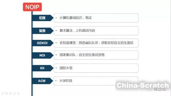 https://cdn.china-scratch.com/timg/190820/1126335118-0.jpg