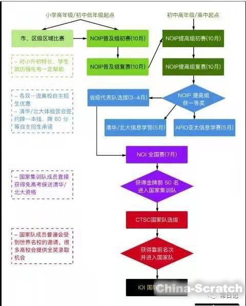 https://cdn.china-scratch.com/timg/190820/112634A36-2.jpg