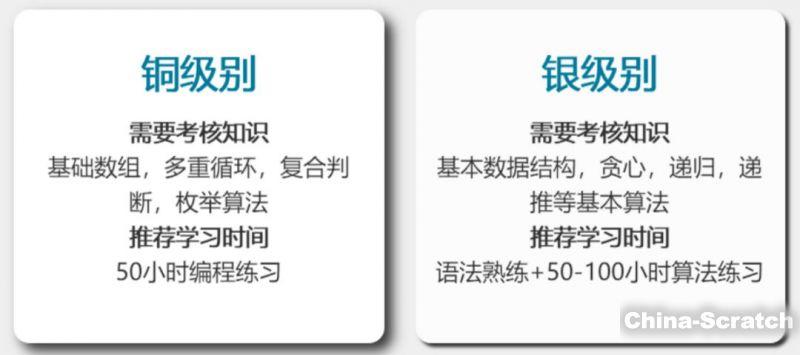 https://cdn.china-scratch.com/timg/190823/1221225V8-4.jpg