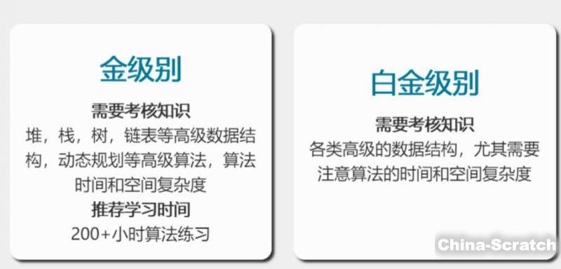 https://cdn.china-scratch.com/timg/190823/122123I47-5.jpg