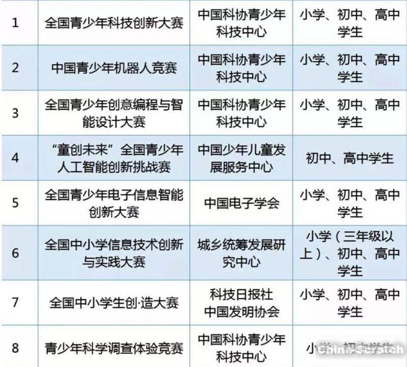 https://cdn.china-scratch.com/timg/190827/1324061R7-1.jpg