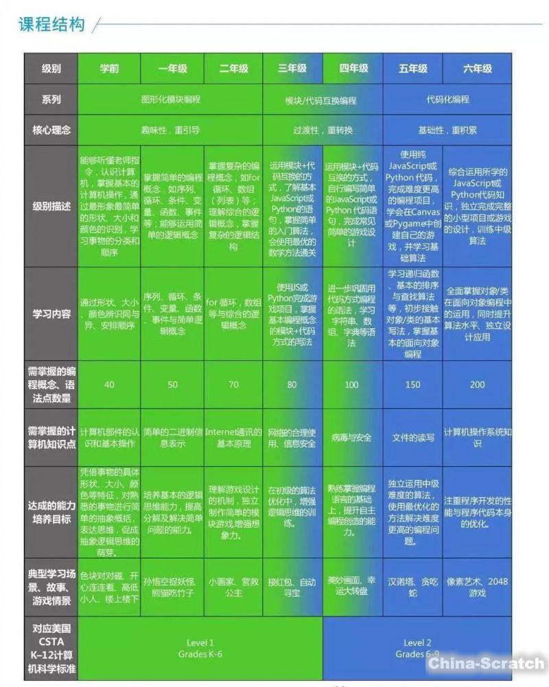 https://cdn.china-scratch.com/timg/190829/1203543021-2.jpg