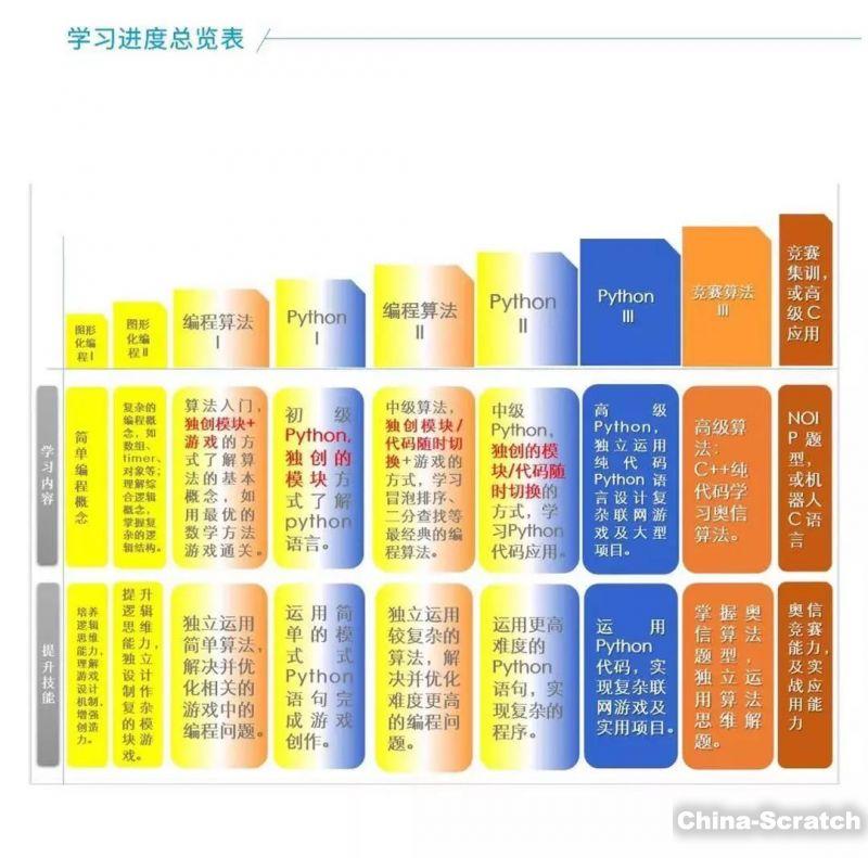 https://cdn.china-scratch.com/timg/190829/12035514W-4.jpg