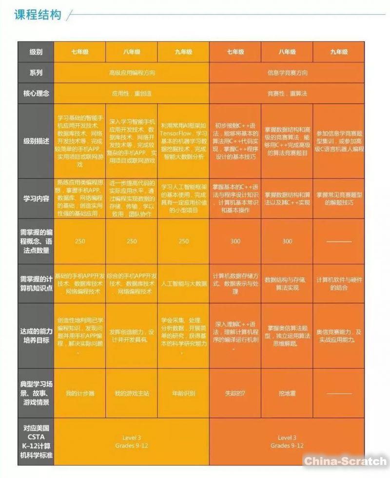 https://cdn.china-scratch.com/timg/190829/1203553509-3.jpg
