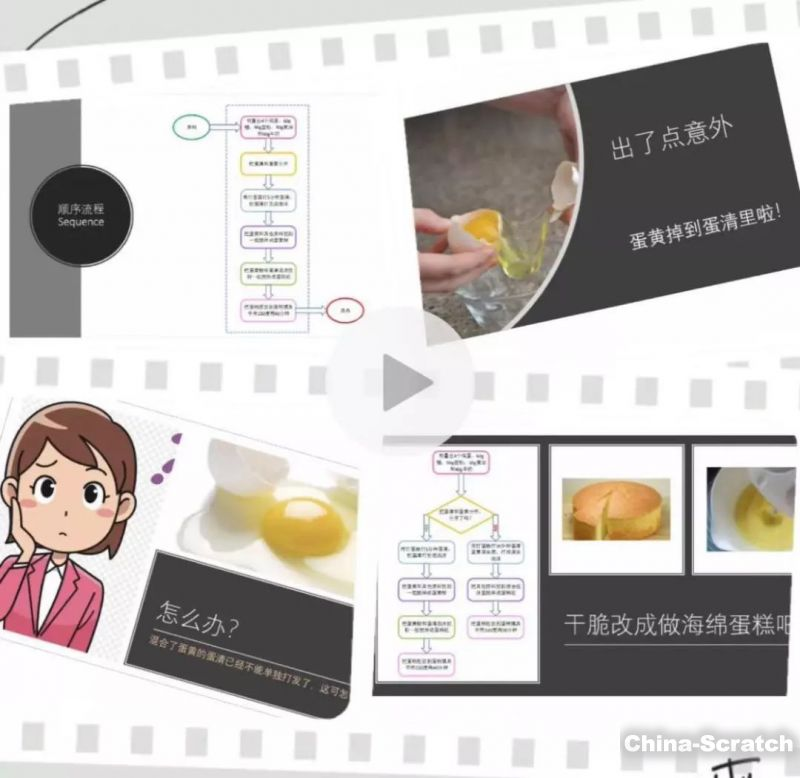 https://cdn.china-scratch.com/timg/190906/12593415R-15.jpg