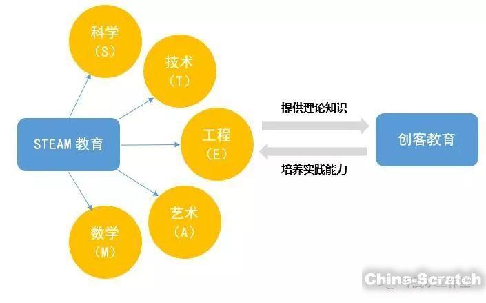 https://cdn.china-scratch.com/timg/190909/1126455611-0.jpg
