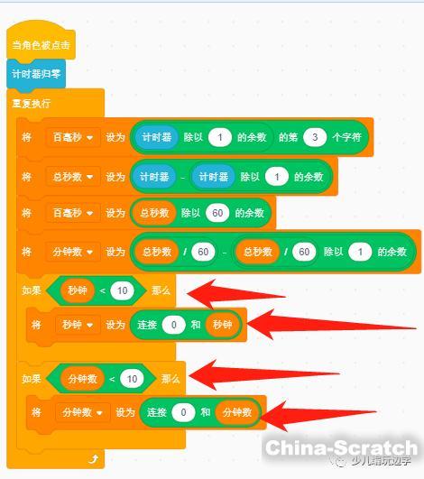 https://cdn.china-scratch.com/timg/190911/1202352a1-9.jpg