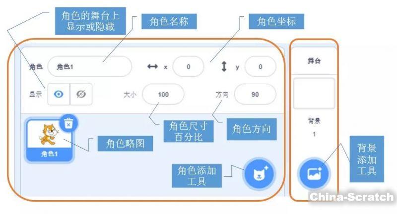https://cdn.china-scratch.com/timg/190911/1206144418-2.jpg