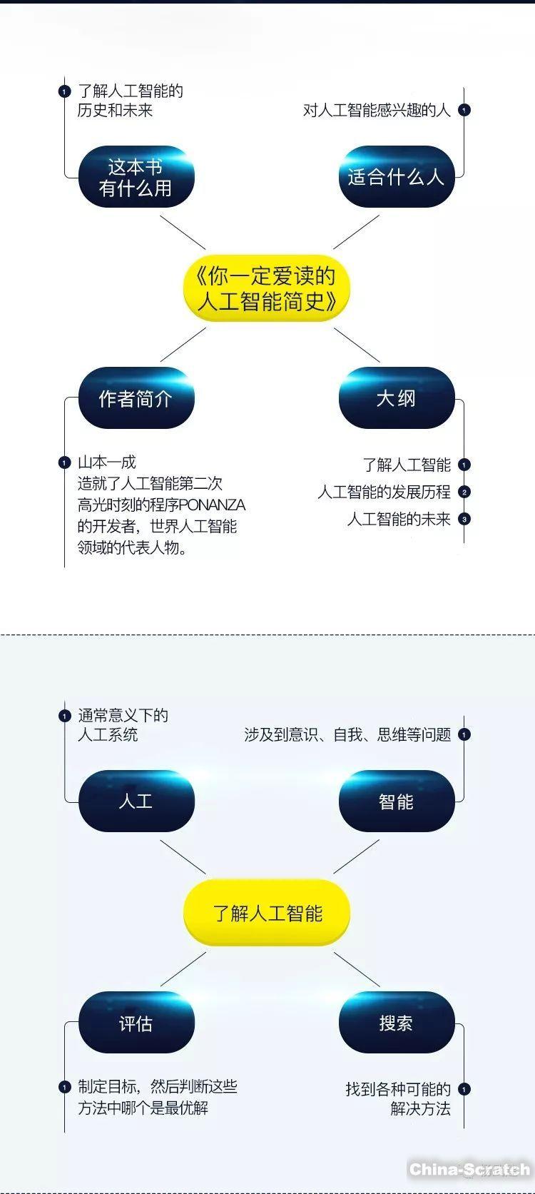 https://cdn.china-scratch.com/timg/190912/12314L501-2.jpg