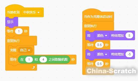 https://cdn.china-scratch.com/timg/190913/12544G243-5.jpg
