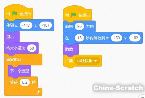 https://cdn.china-scratch.com/timg/190913/12544H404-7.jpg
