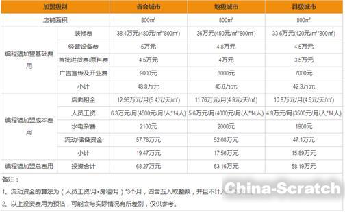https://cdn.china-scratch.com/timg/190914/13292H211-6.jpg