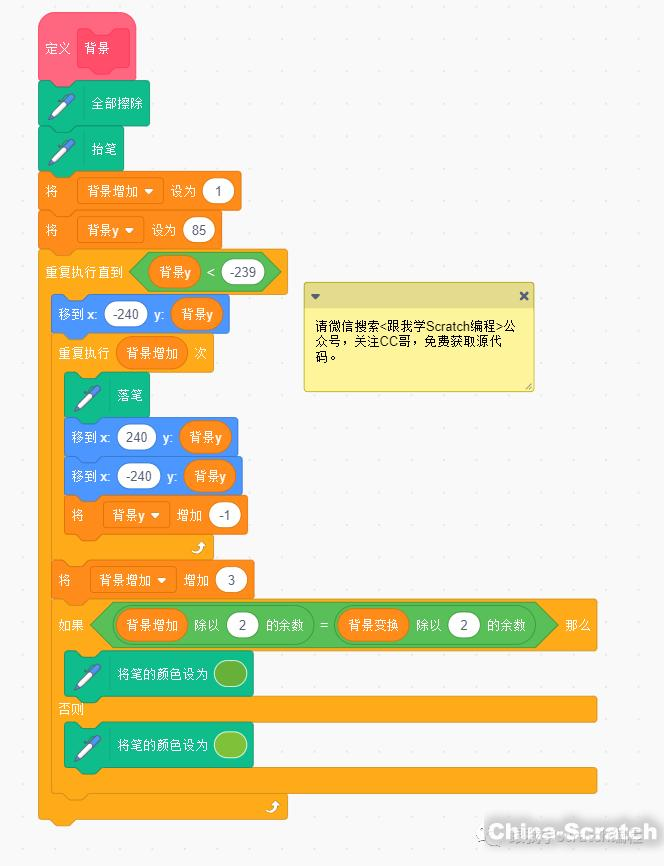 https://cdn.china-scratch.com/timg/190914/1331303636-4.jpg