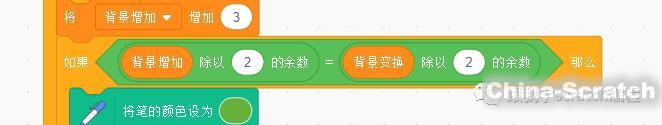 https://cdn.china-scratch.com/timg/190914/133130A14-6.jpg