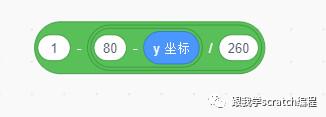 https://cdn.china-scratch.com/timg/190914/1331322491-13.jpg