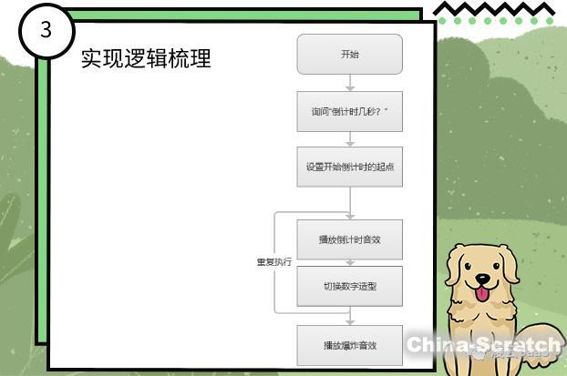 https://cdn.china-scratch.com/timg/190916/114TS940-5.jpg