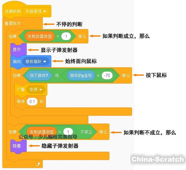 https://cdn.china-scratch.com/timg/190917/1244263962-6.jpg