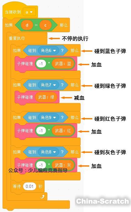 https://cdn.china-scratch.com/timg/190917/12442S208-13.jpg