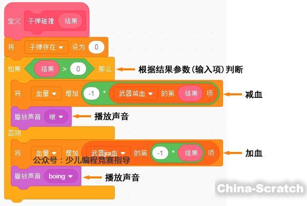 https://cdn.china-scratch.com/timg/190917/12442T539-12.jpg