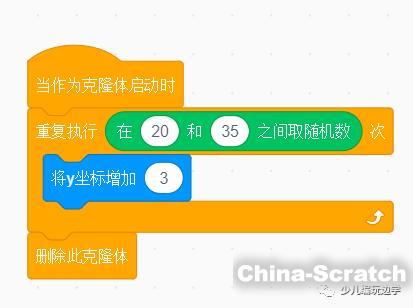 https://cdn.china-scratch.com/timg/191008/122Q4B23-6.jpg