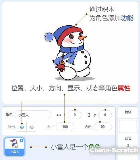 https://cdn.china-scratch.com/timg/191009/1311123V8-1.jpg